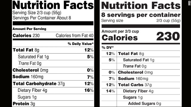 A comparison of old and newly proposed nutrition panels on food labels.A comparison of old and newly proposed nutrition panels on food labels.A comparison of old and newly proposed nutrition panels on food labels.